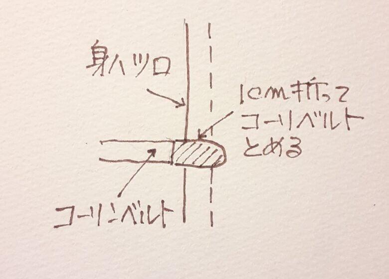 着崩れない長襦袢の着方のイラスト15-2