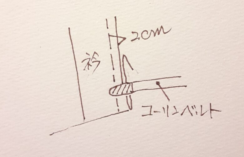着崩れない長襦袢の着方のイラスト14-3