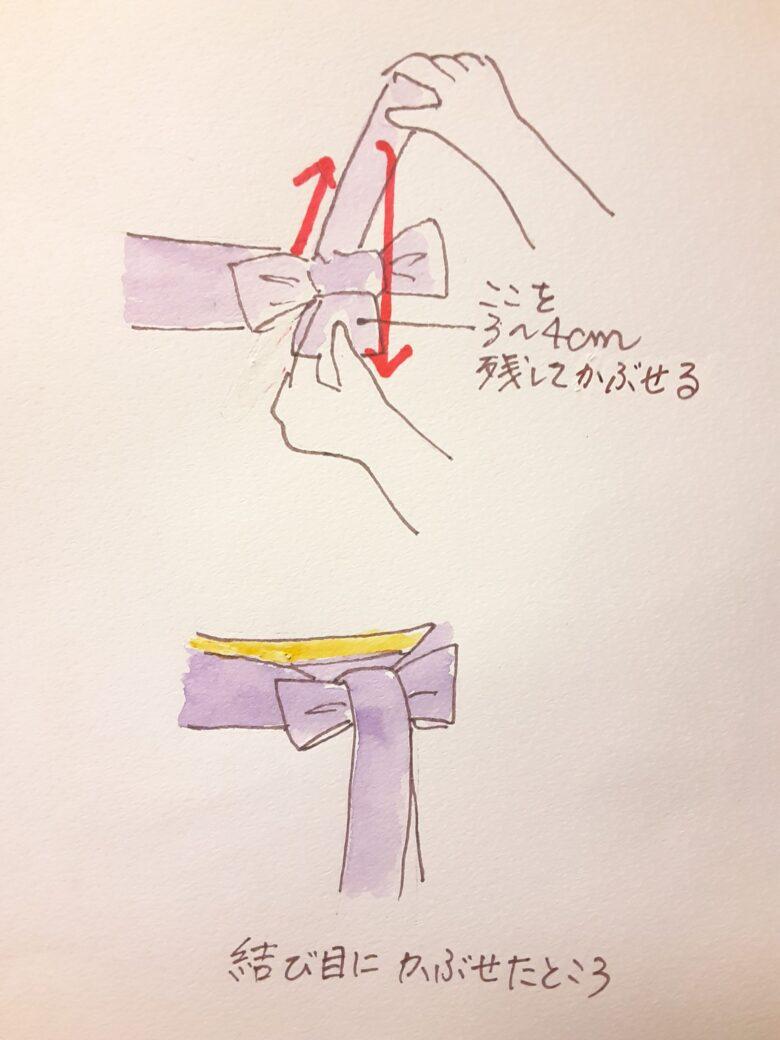 袴の着付け15-2