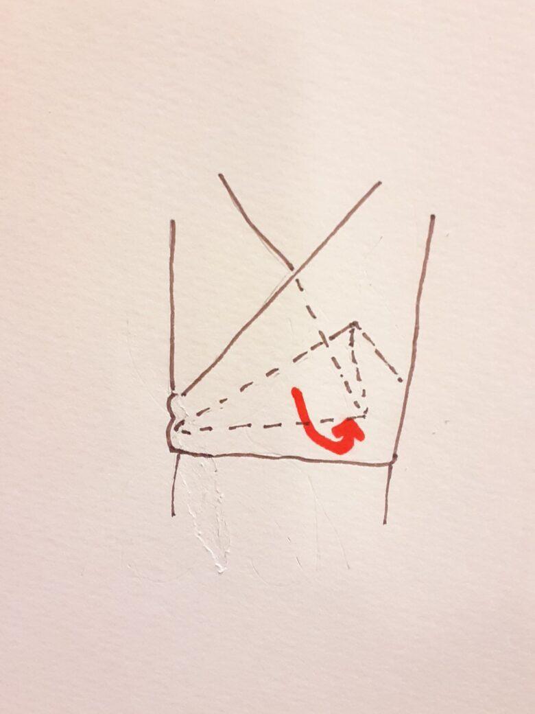 着崩れない長襦袢の着方のイラスト14-2 おはしょりを止め-る