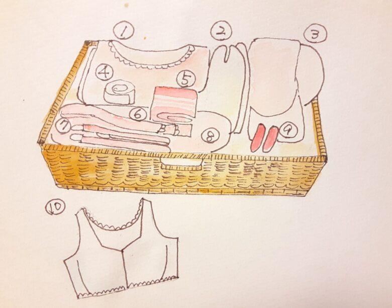 着物を着る時に必要な物  イラスト