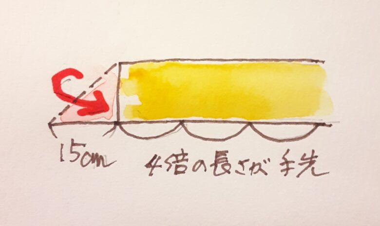 袴の着付け 半幅帯の結び方2-1