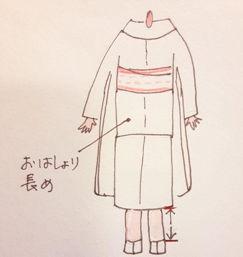 袴の着付け 着物 を着たところ
