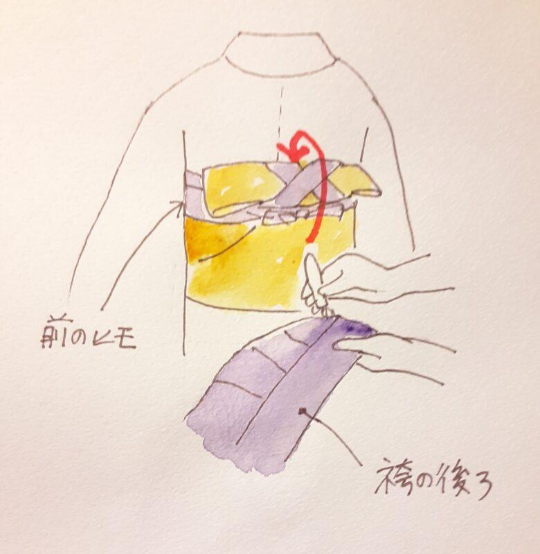 袴の着付け9