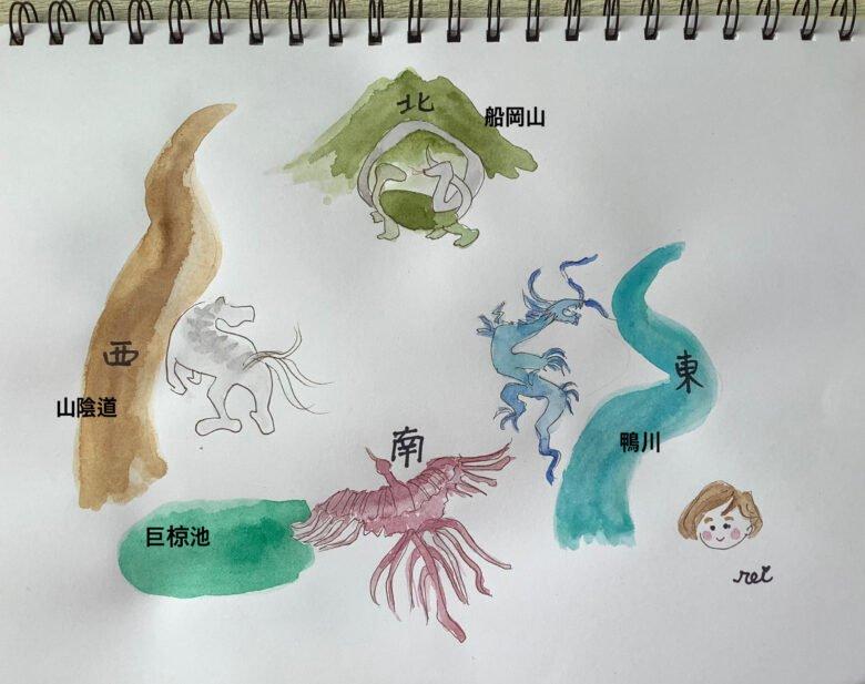 京都四神 イメージ画