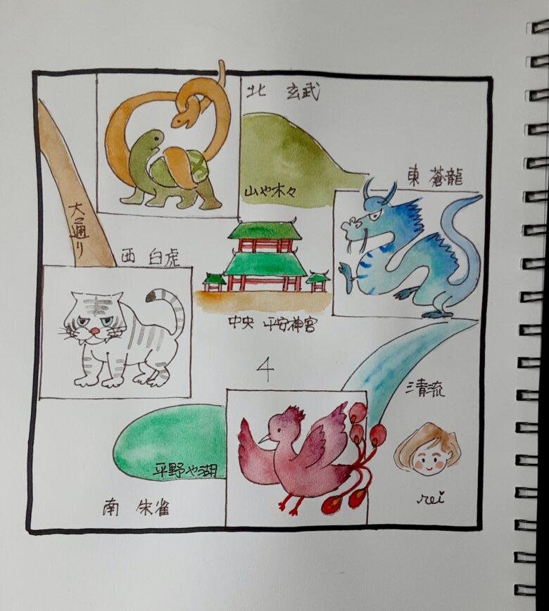 京都四神のイラスト